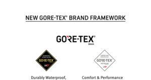 GORE-TEX® INFINIUM™